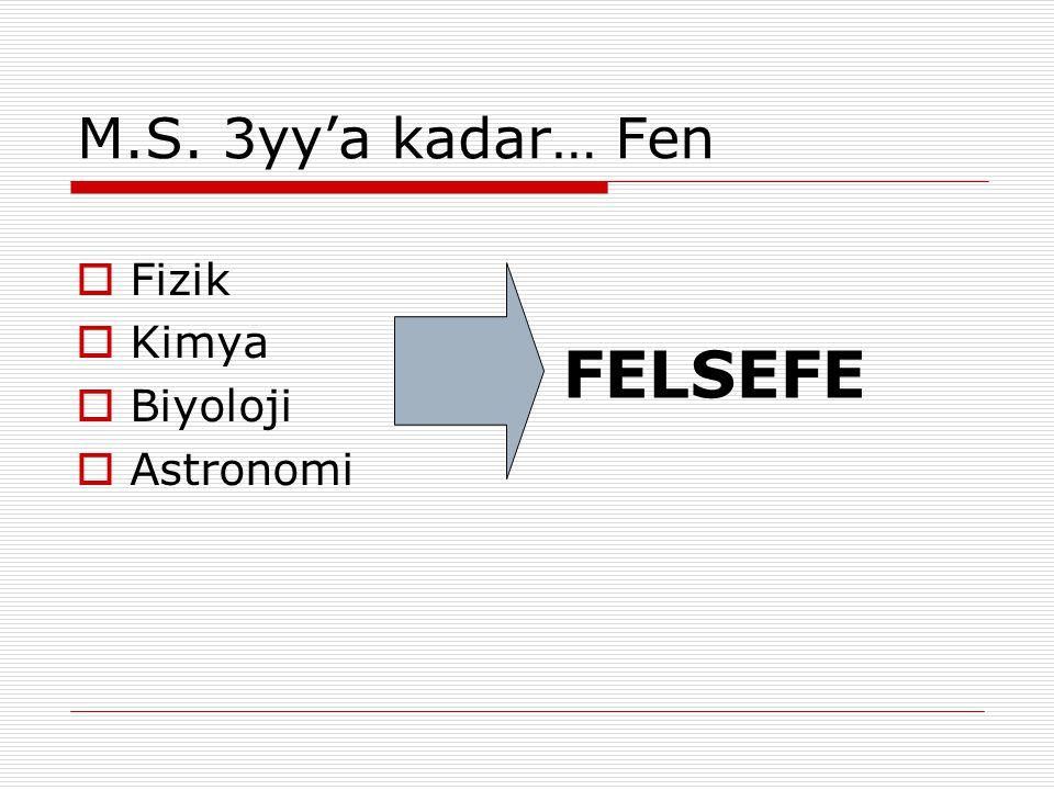 M.S. 3yy'a kadar… Fen  Fizik  Kimya  Biyoloji  Astronomi FELSEFE