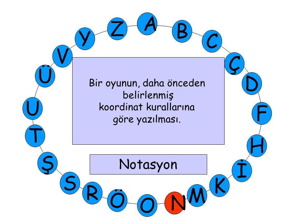 A M Ü V Y Z D Ç C B A U T H F Ş R Ö O İ K N S N Bir oyunun, daha önceden belirlenmiş koordinat kurallarına göre yazılması. Notasyon