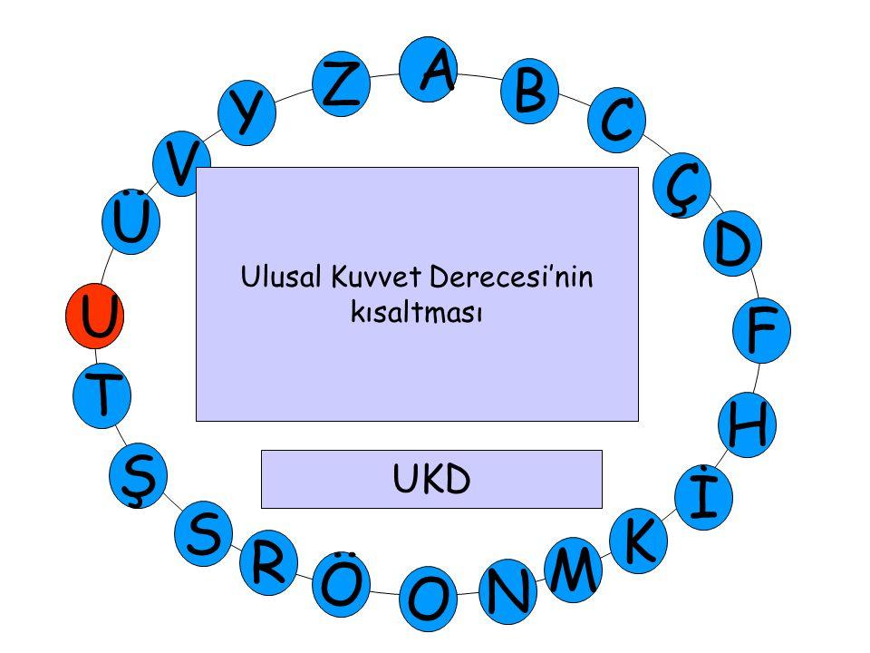 A M Ü V Y Z D Ç C B A U T H F Ş R Ö O İ K N S Ulusal Kuvvet Derecesi'nin kısaltması UKD U
