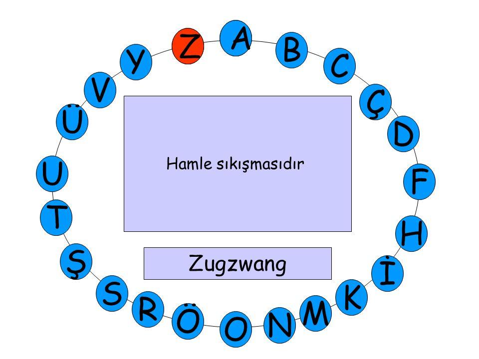 A M Ü V Y Z D Ç C B A U T H F Ş R Ö O İ K N S Hamle sıkışmasıdır Zugzwang Z