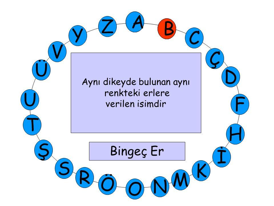 A M Ü V Y Z D Ç C B A U T H F Ş R Ö O İ K N S B Aynı dikeyde bulunan aynı renkteki erlere verilen isimdir Bingeç Er