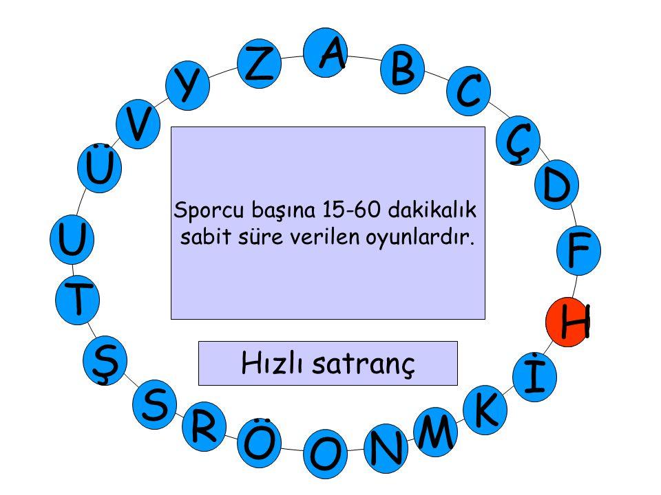 A M Ü V Y Z D Ç C B A U T H F Ş R Ö O İ K N S H Sporcu başına 15-60 dakikalık sabit süre verilen oyunlardır. Hızlı satranç