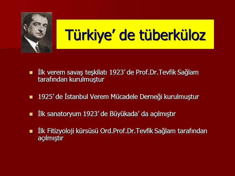 Türkiye' de tüberküloz İlk verem savaş teşkilatı 1923' de Prof.Dr.Tevfik Sağlam tarafından kurulmuştur İlk verem savaş teşkilatı 1923' de Prof.Dr.Tevf