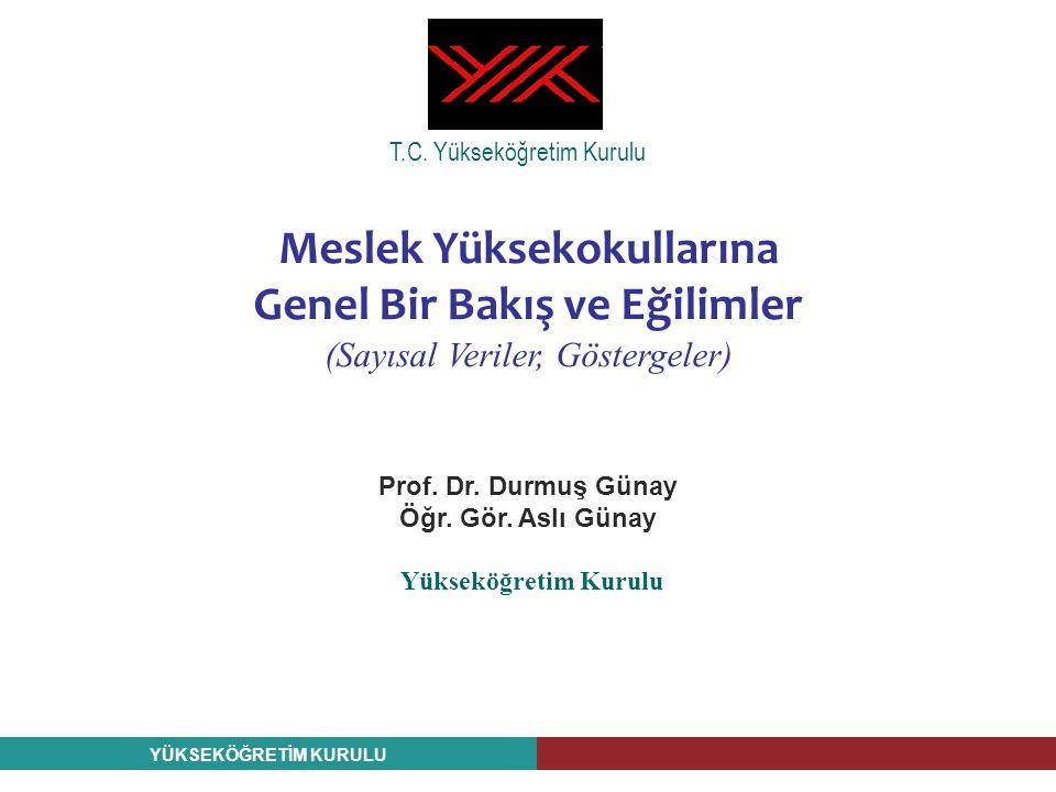 YÜKSEKÖĞRETİM KURULU Meslek Yüksekokullarına Genel Bir Bakış ve Eğilimler (Sayısal Veriler, Göstergeler) Prof. Dr. Durmuş Günay Öğr. Gör. Aslı Günay Y