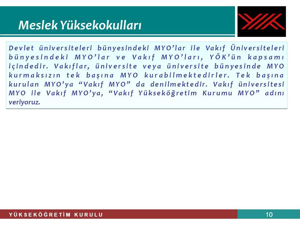Y Ü K S E K Ö Ğ R E T İ M K U R U L U 10 Devlet üniversiteleri bünyesindeki MYO'lar ile Vakıf Üniversiteleri bünyesindeki MYO'lar ve Vakıf MYO'ları, Y