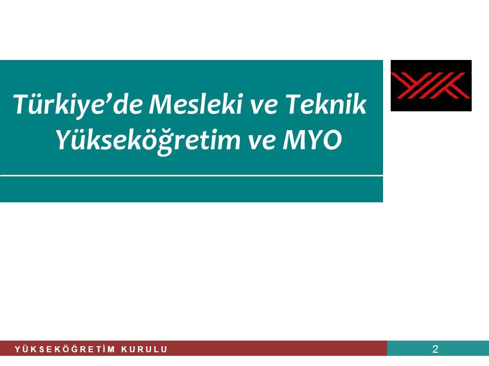Y Ü K S E K Ö Ğ R E T İ M K U R U L U 23 Türkiye'de Brüt Yükseköğretim Okullaşma Oranları MYO'larına Dair Sayısal Göstergeler 2009-2010 Eğitim-Öğretim Yılı Brüt Okullaşma Oranları (%) Lisans Örgün18,53 36,67 Açıköğretim18,14 Önlisans Örgün9,86 16,76 Açıköğretim6,9 Toplam 53,43