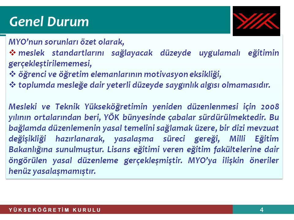 Y Ü K S E K Ö Ğ R E T İ M K U R U L U 25 Aşağıdaki tabloda, 2004-2005 eğitim-öğretim yılından beri, YK/K, YK/Y ile (Y-YK)/Y hesaplanmıştır.