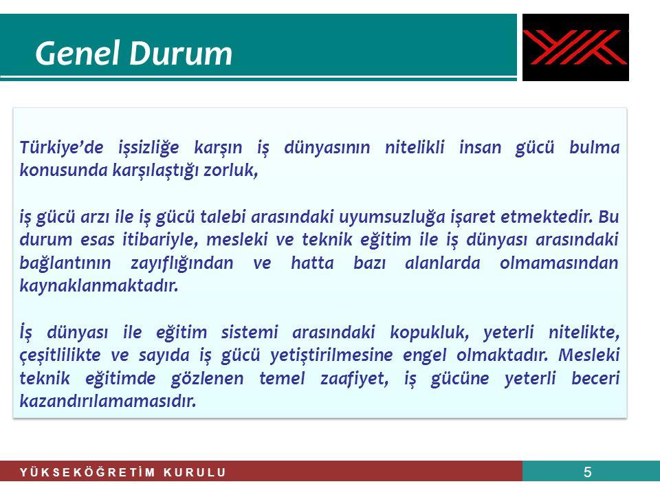 Y Ü K S E K Ö Ğ R E T İ M K U R U L U 5 Genel Durum Türkiye'de işsizliğe karşın iş dünyasının nitelikli insan gücü bulma konusunda karşılaştığı zorluk