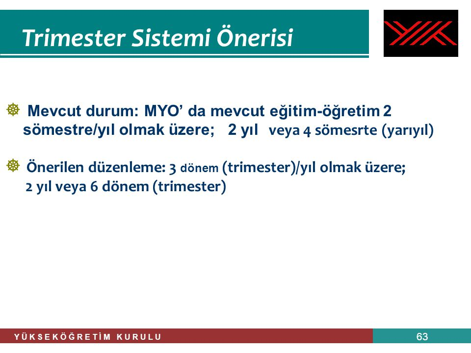 Y Ü K S E K Ö Ğ R E T İ M K U R U L U 63 Trimester Sistemi Önerisi  Mevcut durum: MYO' da mevcut eğitim-öğretim 2 sömestre/yıl olmak üzere; 2 yıl vey