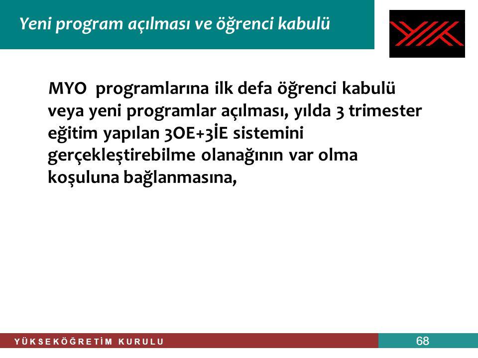 Y Ü K S E K Ö Ğ R E T İ M K U R U L U 68 Yeni program açılması ve öğrenci kabulü MYO programlarına ilk defa öğrenci kabulü veya yeni programlar açılma