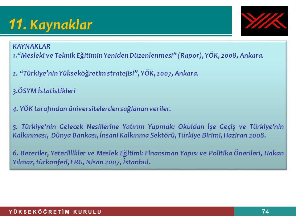 """Y Ü K S E K Ö Ğ R E T İ M K U R U L U 74 11. Kaynaklar KAYNAKLAR 1.""""Mesleki ve Teknik Eğitimin Yeniden Düzenlenmesi"""" (Rapor), YÖK, 2008, Ankara. 2. """"T"""