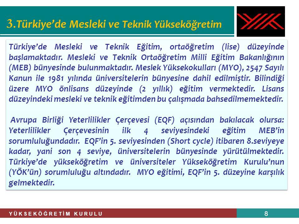 Y Ü K S E K Ö Ğ R E T İ M K U R U L U 8 3. Türkiye'de Mesleki ve Teknik Yükseköğretim Türkiye'de Mesleki ve Teknik Eğitim, ortaöğretim (lise) düzeyind
