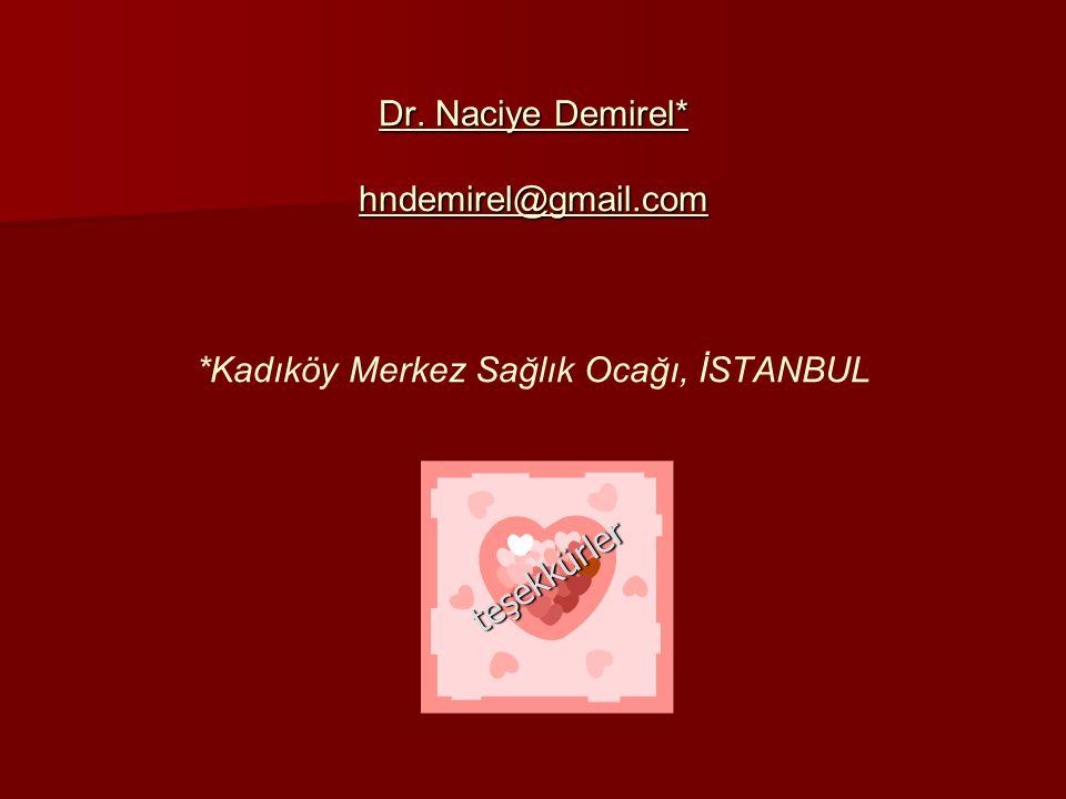 Dr. Naciye Demirel* hndemirel@gmail.com Dr.