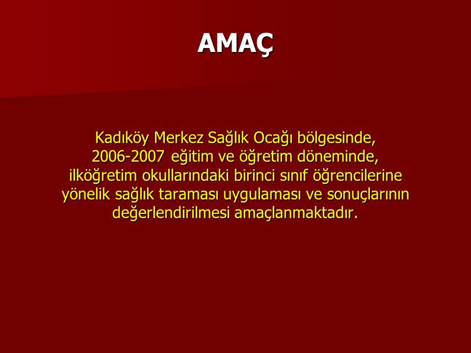 Kadıköy Merkez Sağlık Ocağı bölgesinde, 2006-2007 eğitim ve öğretim döneminde, ilköğretim okullarındaki birinci sınıf öğrencilerine yönelik sağlık taraması uygulaması ve sonuçlarının değerlendirilmesi amaçlanmaktadır.