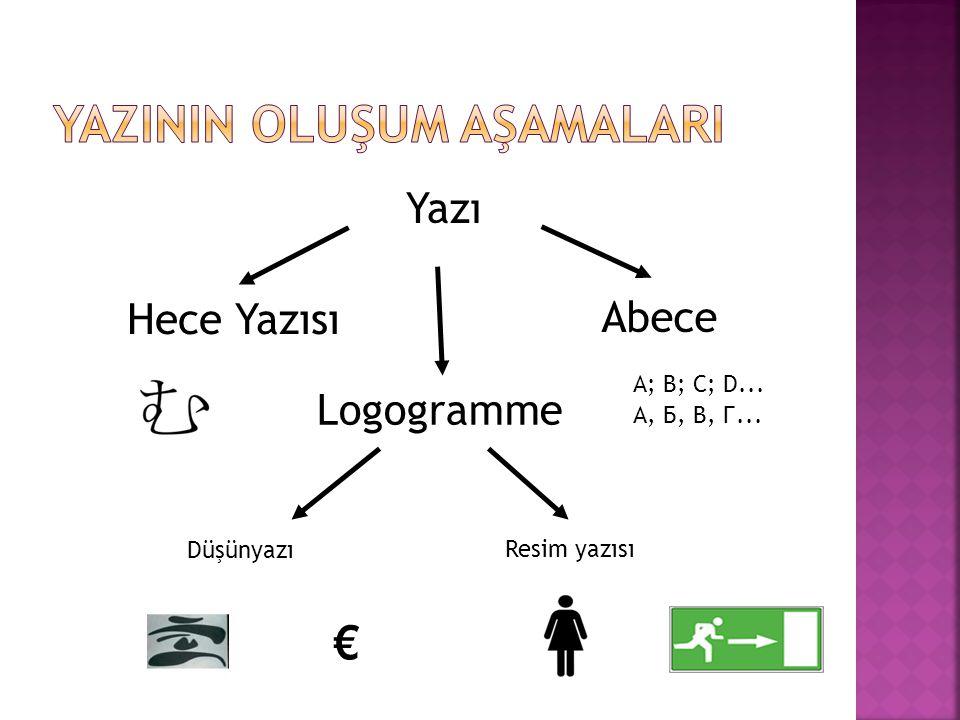 Abece Hece Yazısı Logogramme Resim yazısı Düşünyazı Yazı A; B; C; D... А, Б, В, Г... €
