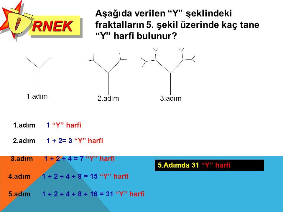 RNEKRNEK Aşağıda verilen Y şeklindeki fraktalların 5.