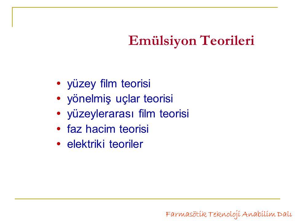 Emülsiyon Teorileri  yüzey film teorisi  yönelmiş uçlar teorisi  yüzeylerarası film teorisi  faz hacim teorisi  elektriki teoriler Farmasötik Teknoloji Anabilim Dalı