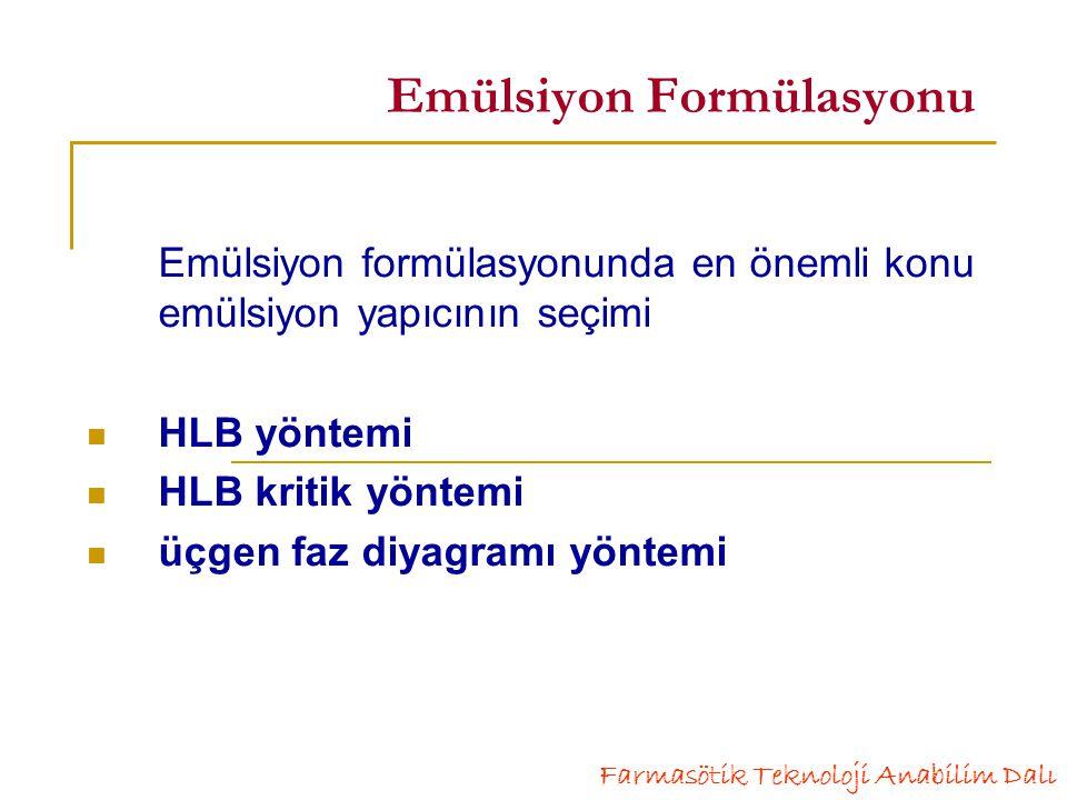 Emülsiyon Formülasyonu Emülsiyon formülasyonunda en önemli konu emülsiyon yapıcının seçimi HLB yöntemi HLB kritik yöntemi üçgen faz diyagramı yöntemi Farmasötik Teknoloji Anabilim Dalı