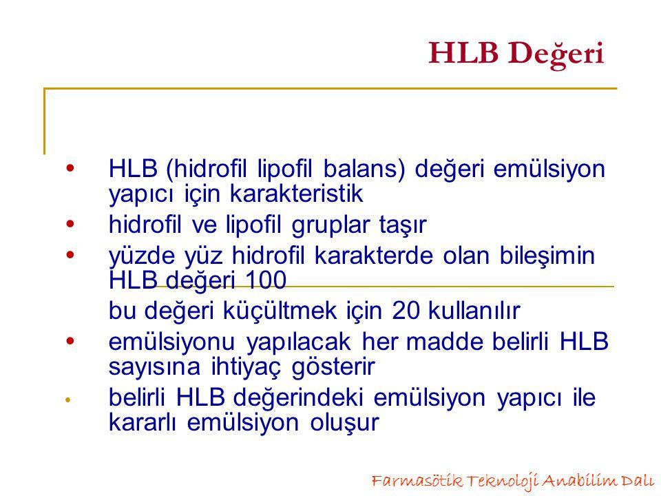 HLB Değeri  HLB (hidrofil lipofil balans) değeri emülsiyon yapıcı için karakteristik  hidrofil ve lipofil gruplar taşır  yüzde yüz hidrofil karakterde olan bileşimin HLB değeri 100 bu değeri küçültmek için 20 kullanılır  emülsiyonu yapılacak her madde belirli HLB sayısına ihtiyaç gösterir  belirli HLB değerindeki emülsiyon yapıcı ile kararlı emülsiyon oluşur Farmasötik Teknoloji Anabilim Dalı