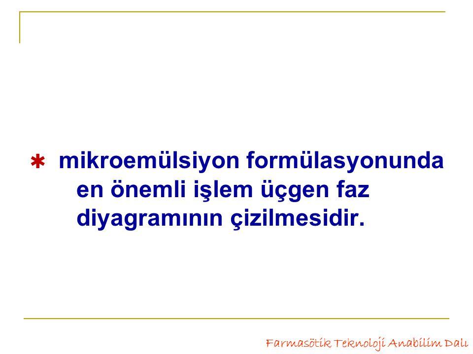  mikroemülsiyon formülasyonunda en önemli işlem üçgen faz diyagramının çizilmesidir.