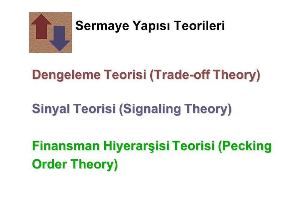 Sermaye Yapısı Teorileri Dengeleme Teorisi (Trade-off Theory) Sinyal Teorisi (Signaling Theory) Finansman Hiyerarşisi Teorisi (Pecking Order Theory)