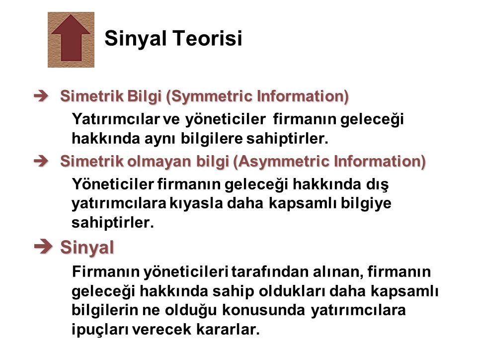 Sinyal Teorisi èSimetrik Bilgi (Symmetric Information) Yatırımcılar ve yöneticiler firmanın geleceği hakkında aynı bilgilere sahiptirler. èSimetrik ol