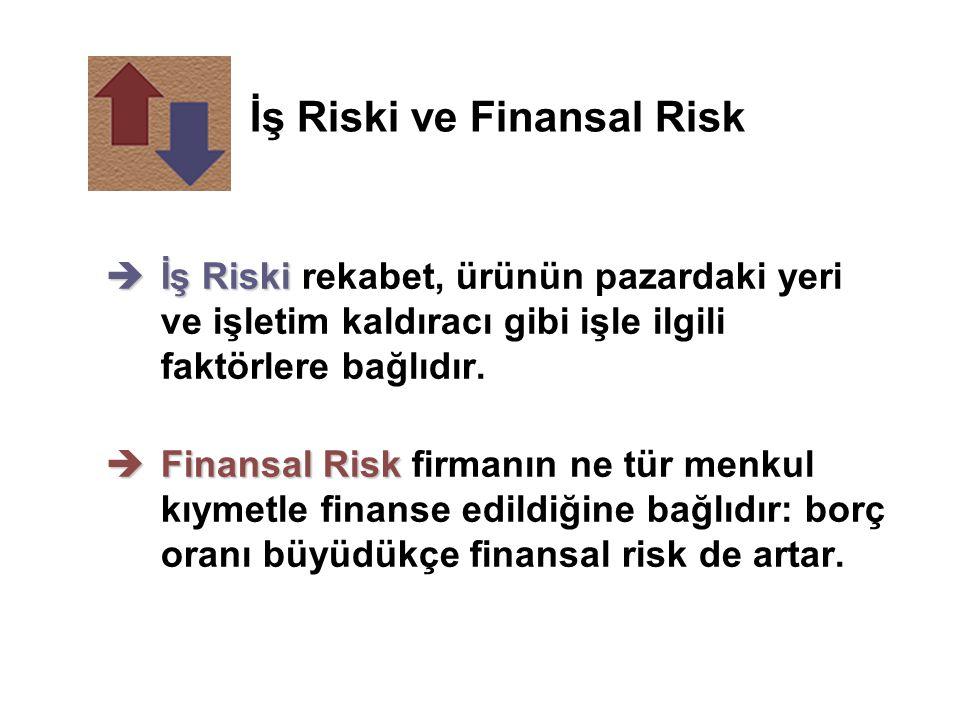İş Riski ve Finansal Risk èİş Riski èİş Riski rekabet, ürünün pazardaki yeri ve işletim kaldıracı gibi işle ilgili faktörlere bağlıdır. èFinansal Risk