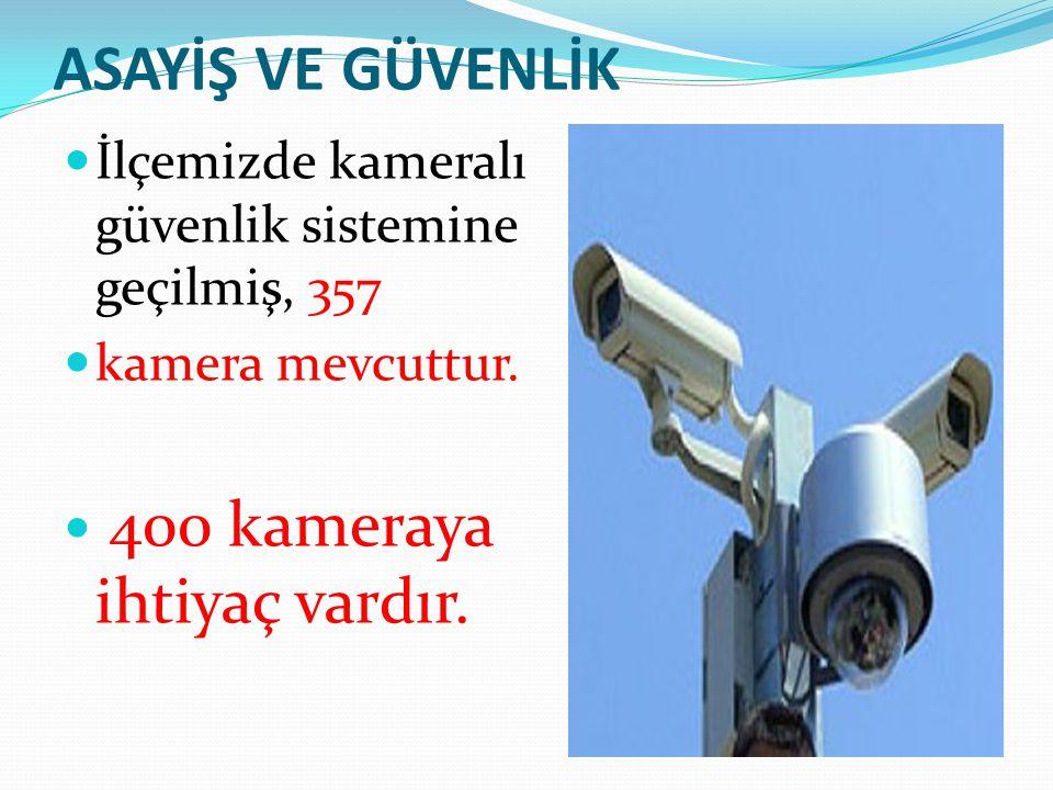 ASAYİŞ VE GÜVENLİK İlçemizde kameralı güvenlik sistemine geçilmiş, 357 kamera mevcuttur. 400 kameraya ihtiyaç vardır.