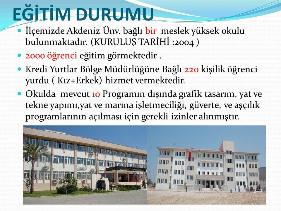 EĞİTİM DURUMU İlçemizde Akdeniz Ünv. bağlı bir meslek yüksek okulu bulunmaktadır. (KURULUŞ TARİHİ :2004 ) 2000 öğrenci eğitim görmektedir. Kredi Yurtl