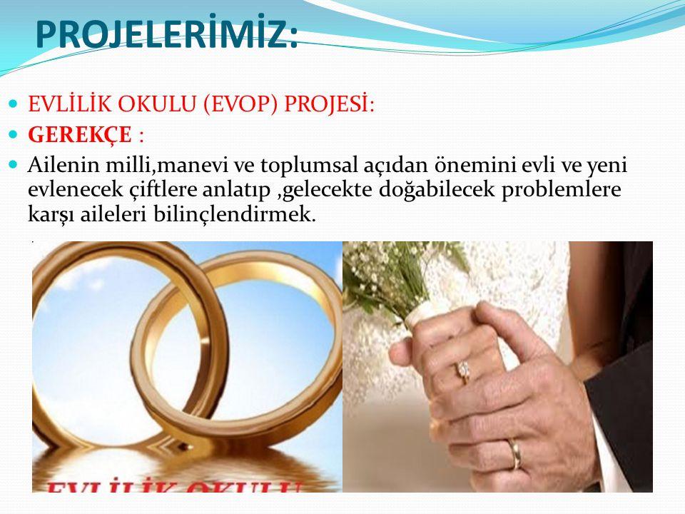PROJELERİMİZ: EVLİLİK OKULU (EVOP) PROJESİ: GEREKÇE : Ailenin milli,manevi ve toplumsal açıdan önemini evli ve yeni evlenecek çiftlere anlatıp,gelecek