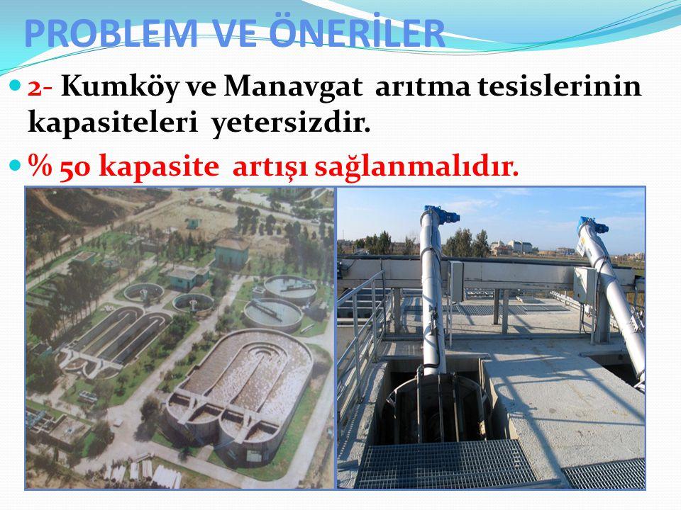 PROBLEM VE ÖNERİLER 2- Kumköy ve Manavgat arıtma tesislerinin kapasiteleri yetersizdir. % 50 kapasite artışı sağlanmalıdır.