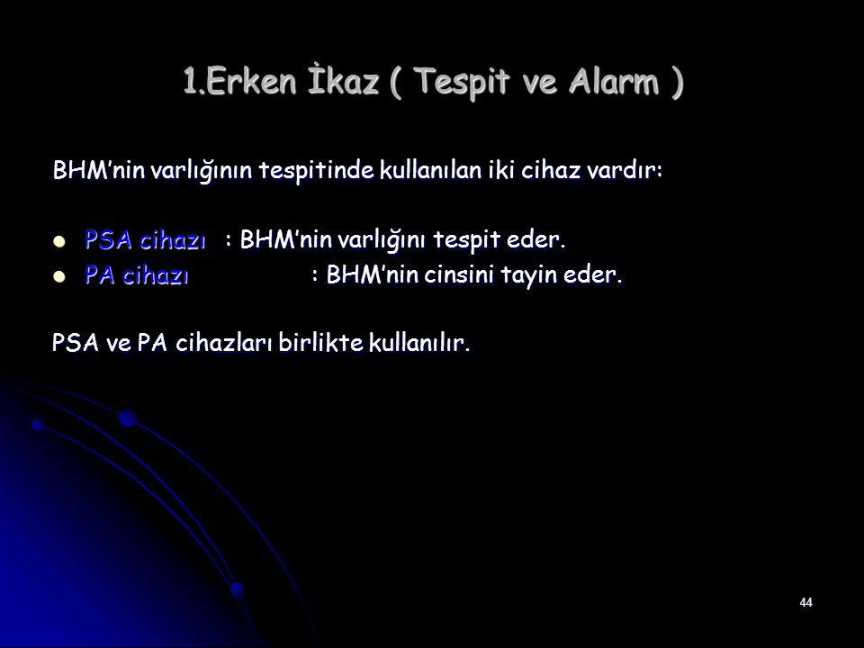 44 1.Erken İkaz ( Tespit ve Alarm ) BHM'nin varlığının tespitinde kullanılan iki cihaz vardır: PSA cihazı : BHM'nin varlığını tespit eder. PSA cihazı