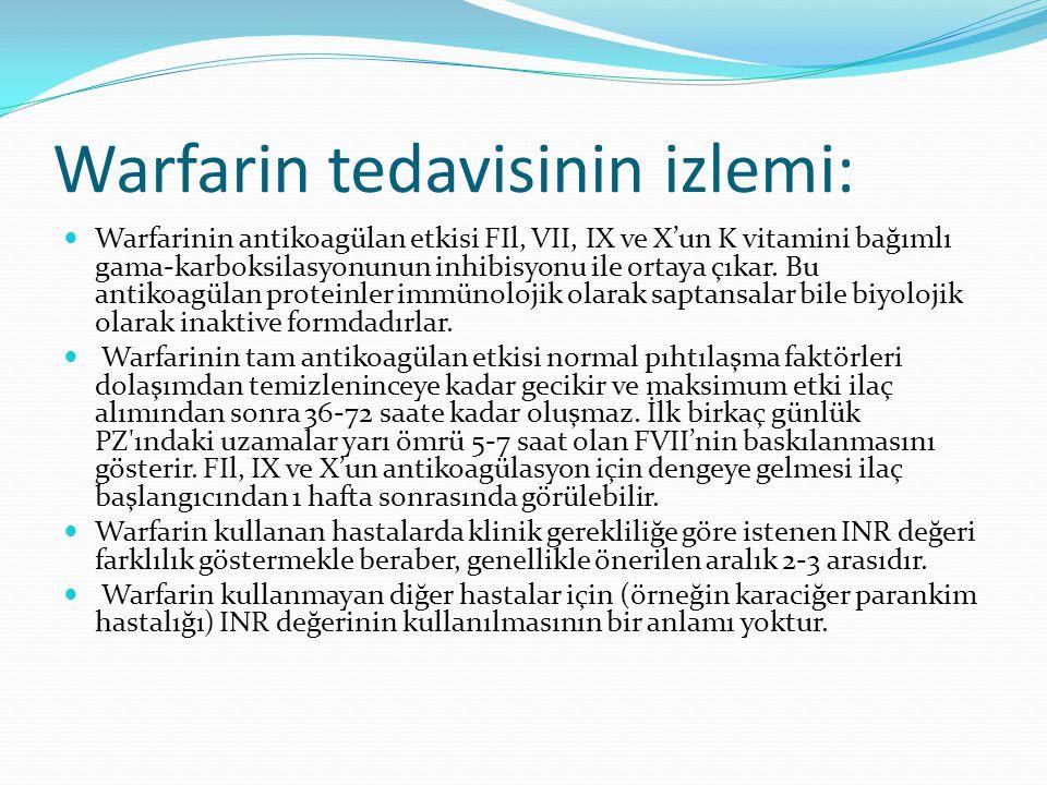 Warfarin tedavisinin izlemi: Warfarinin antikoagülan etkisi FIl, VII, IX ve X'un K vitamini bağımlı gama-karboksilasyonunun inhibisyonu ile ortaya çık