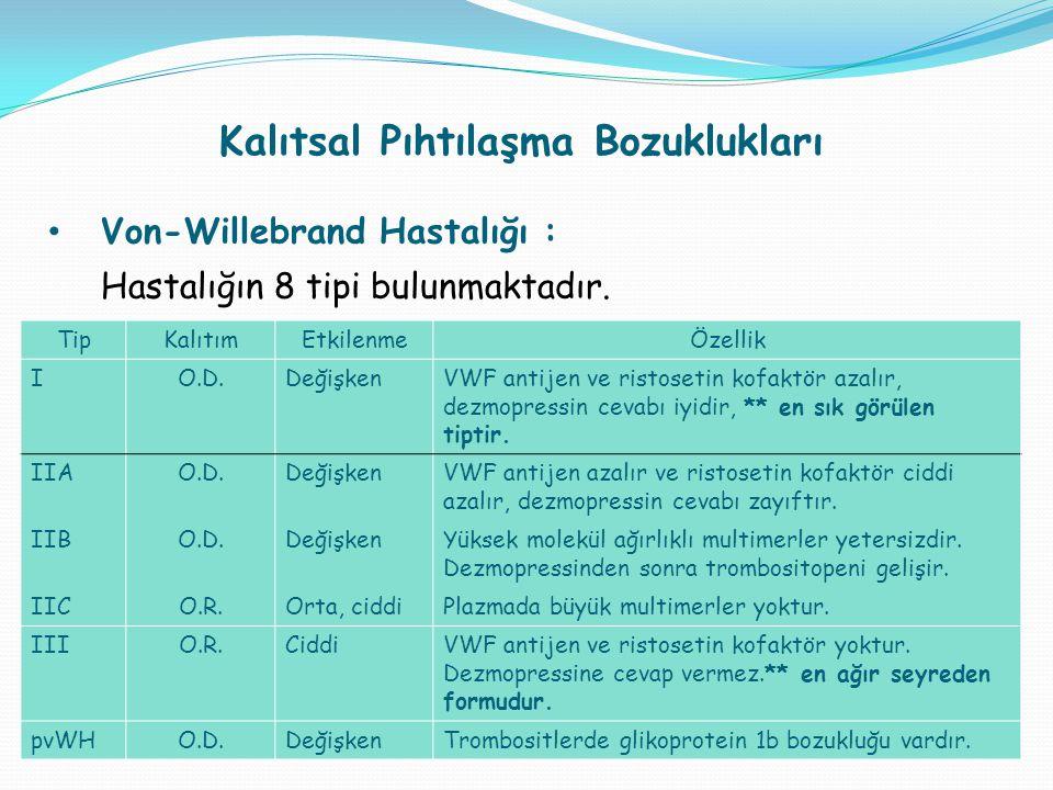 Kalıtsal Pıhtılaşma Bozuklukları Von-Willebrand Hastalığı : Hastalığın 8 tipi bulunmaktadır. TipKalıtımEtkilenmeÖzellik IO.D.DeğişkenVWF antijen ve ri