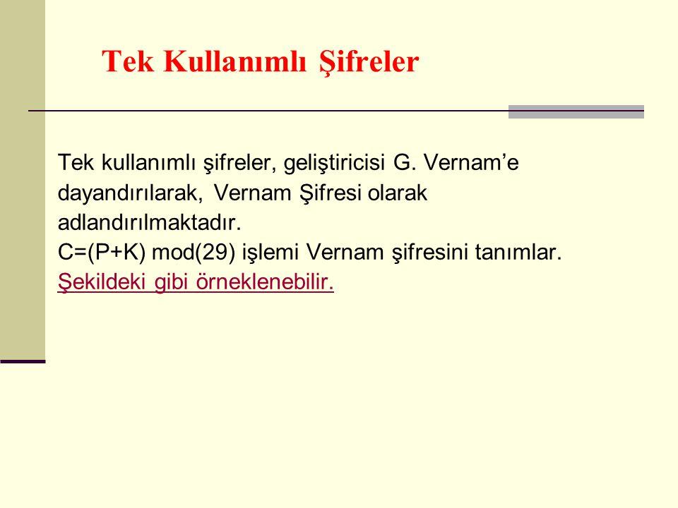 Tek Kullanımlı Şifreler Tek kullanımlı şifreler, geliştiricisi G. Vernam'e dayandırılarak, Vernam Şifresi olarak adlandırılmaktadır. C=(P+K) mod(29) i