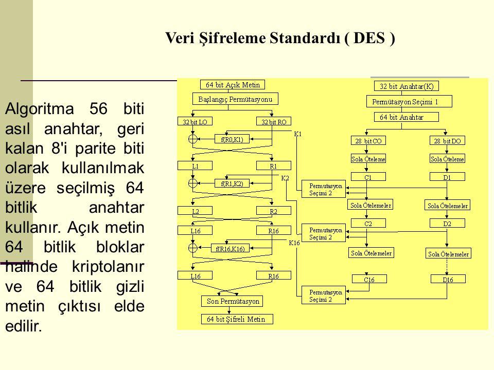 Veri Şifreleme Standardı ( DES ) Algoritma 56 biti asıl anahtar, geri kalan 8'i parite biti olarak kullanılmak üzere seçilmiş 64 bitlik anahtar kullan