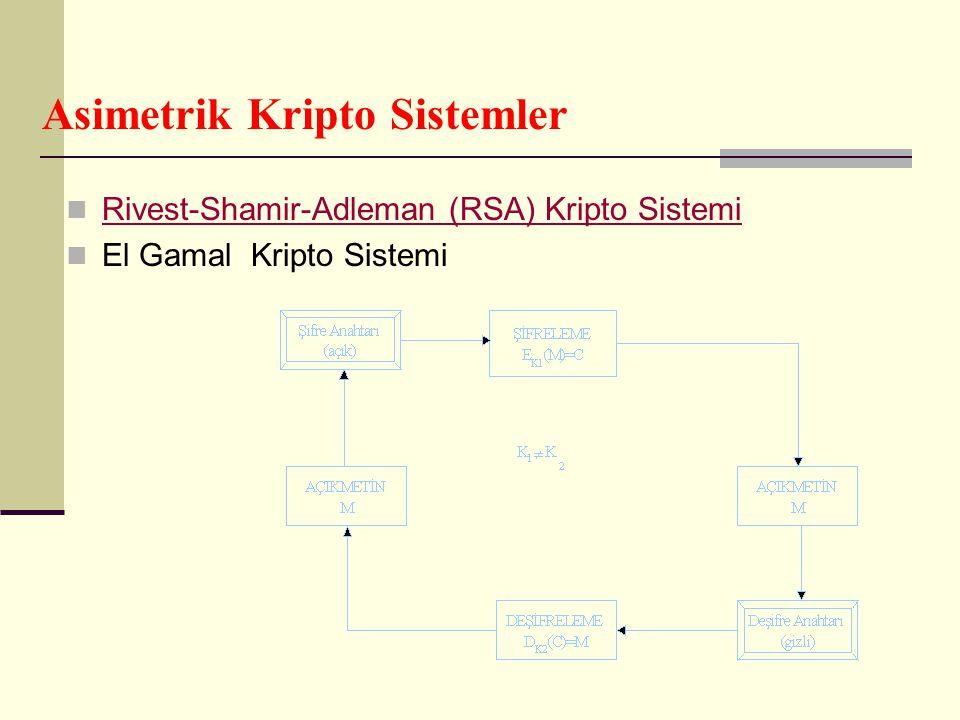 Asimetrik Kripto Sistemler Rivest-Shamir-Adleman (RSA) Kripto Sistemi El Gamal Kripto Sistemi