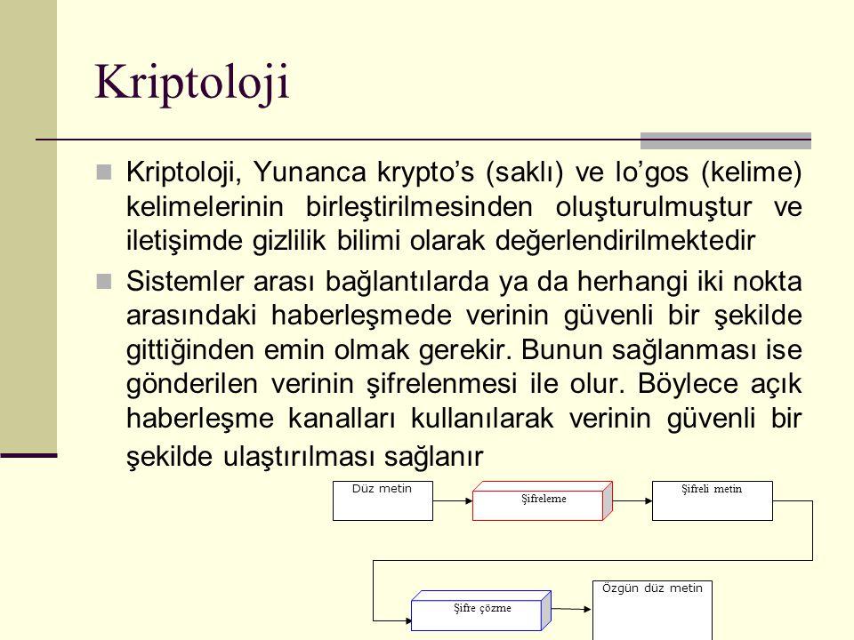 Kriptoloji Kriptoloji, Yunanca krypto's (saklı) ve lo'gos (kelime) kelimelerinin birleştirilmesinden oluşturulmuştur ve iletişimde gizlilik bilimi ola