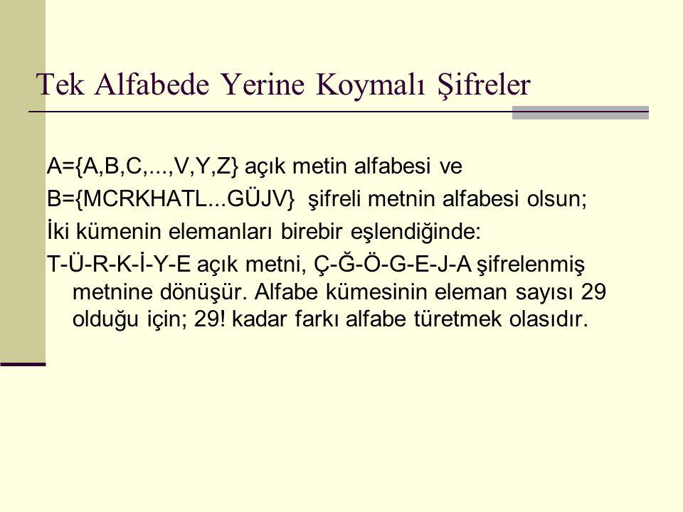 Tek Alfabede Yerine Koymalı Şifreler A={A,B,C,...,V,Y,Z} açık metin alfabesi ve B={MCRKHATL...GÜJV} şifreli metnin alfabesi olsun; İki kümenin elemanl