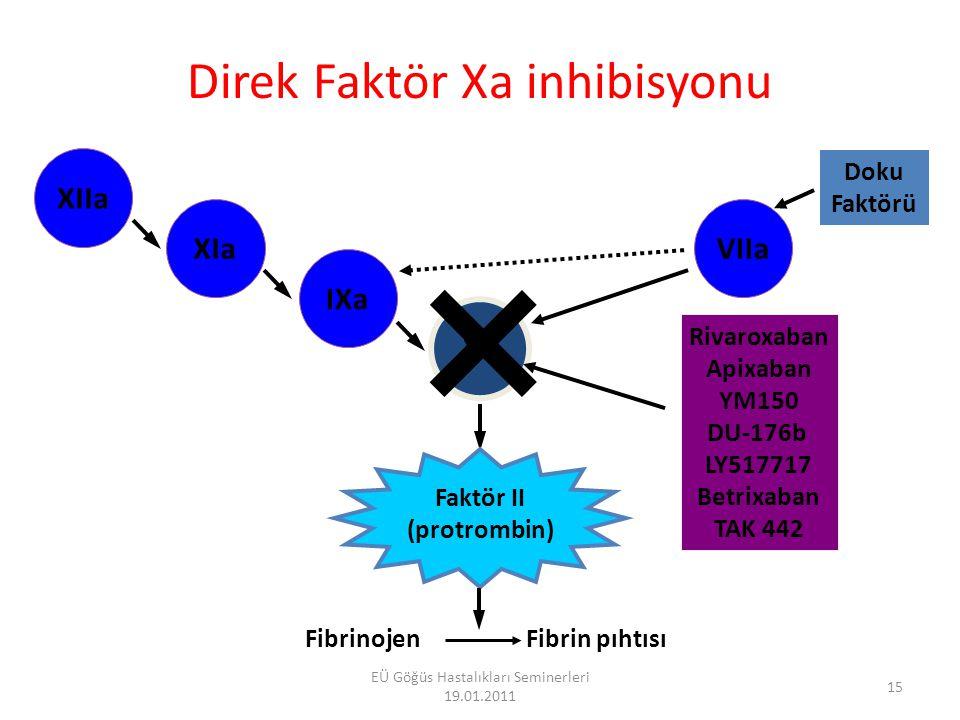 Apixaban Oral, direk, selektif faktör Xa inhibitörü Organ toksisitesi veya KCFT enzim yüksekliğine neden olmaz İlaç etkileşimi az, QTc uzamasına düşük oranda rastlanmış Oral biyoyararlanımı iyidir Yiyeceklerden etkilenmez Dengeli eliminasyon (~ %25 renal) Yarılanma ömrü ~12 saat He et al., ASH, 2006, Lassen, et al ASH, 2006 16 EÜ Göğüs Hastalıkları Seminerleri 19.01.2011