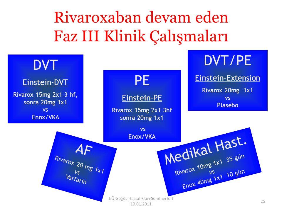 26 EÜ Göğüs Hastalıkları Seminerleri 19.01.2011