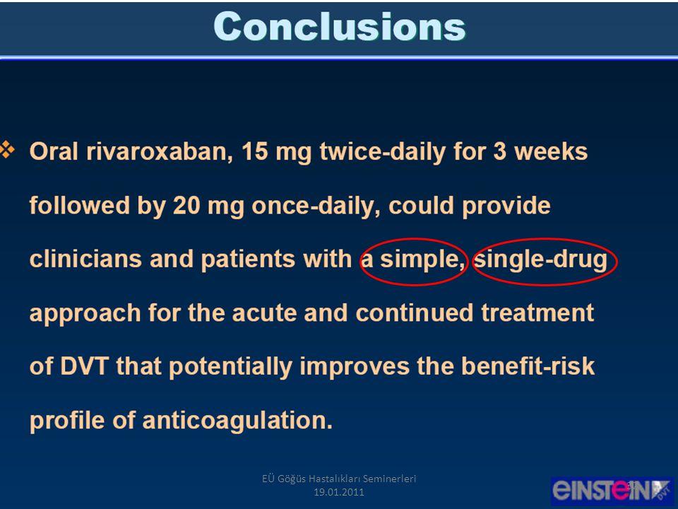 VIIa Xa IXa XIa XIIa Direk Trombin inhibisyonu Doku faktörü Faktör IIa (trombin) Dabigatran II × 33 EÜ Göğüs Hastalıkları Seminerleri 19.01.2011