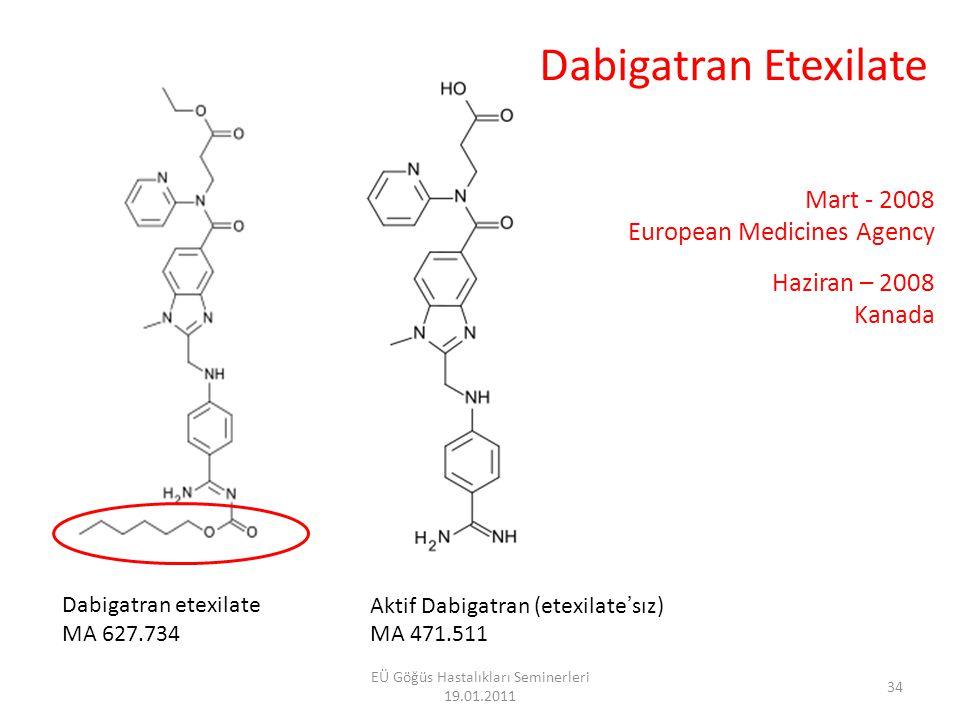 Dabigatran Farmakolojisi Serbest ve bağlı trombini direkt olarak inhibe eder Dabigatran etexilate bir prodrog Oral alım sonrası hızla karaciğerde dabigatrana çevrilir Bu dönüşümde sitokrom P450 rol oynamaz Plazma pik konsantrasyonu 1,5 saat Yarılanma ömrü 14-17 saat Quinine/quinidine ve verapamil ile ilaç etkileşimi var Hepatik dönüşüm sonrası atılımın yaklaşık 80%' i böbreklerden 35 EÜ Göğüs Hastalıkları Seminerleri 19.01.2011