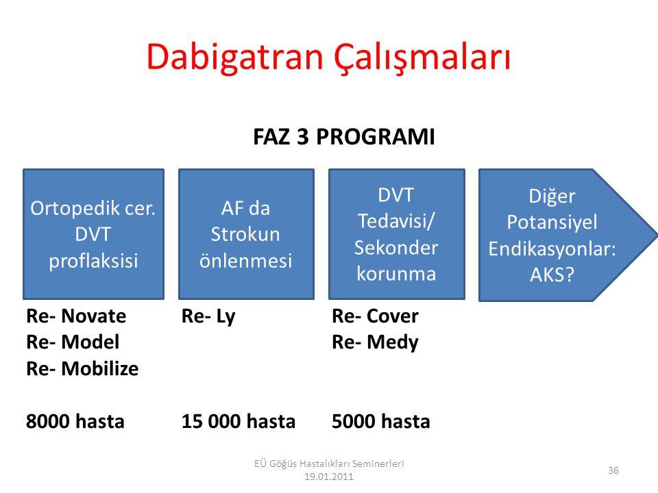 Major ortopedik cerrahilerden sonra VTE proflaksisinde Dabigatran: Faz III çalışma Dabigatran 150 ve 220 mg 1x1 / diğer 3 çalışma ile karşılaştırılmış Eriksson et al.