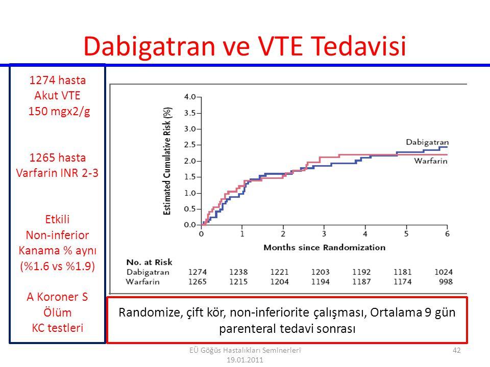 Dabigatran ve Kanama Riski-RECOVER 43 EÜ Göğüs Hastalıkları Seminerleri 19.01.2011