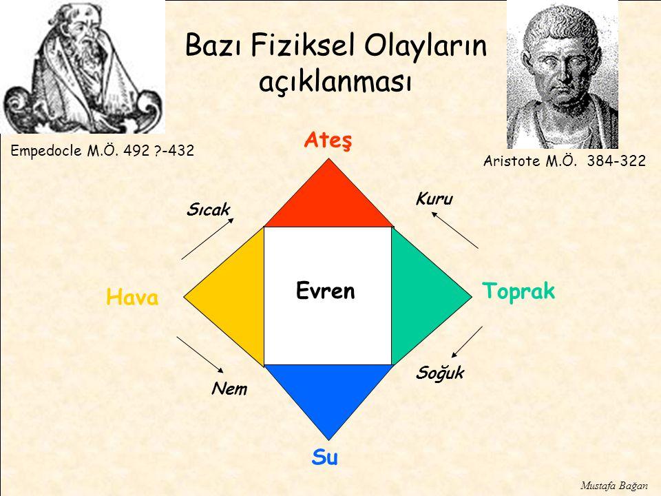 Democrit (M.Ö. 460 - 370) Maddeler sonsuza kadar bölünemez ! Atom Mustafa Bağan