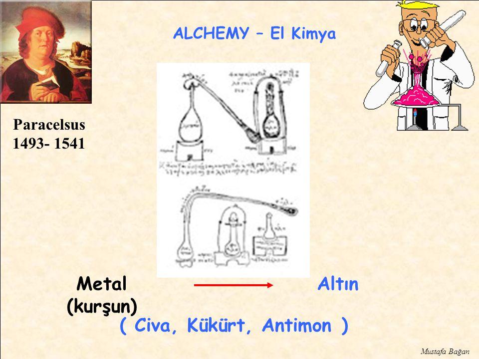 ALCHEMY – El Kimya Metal (kurşun) Altın ( Civa, Kükürt, Antimon ) Paracelsus 1493- 1541 Mustafa Bağan