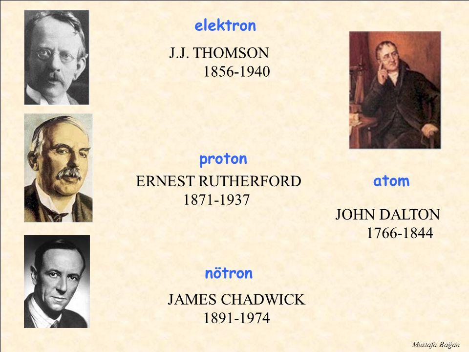 proton ERNEST RUTHERFORD 1871-1937 J.J.