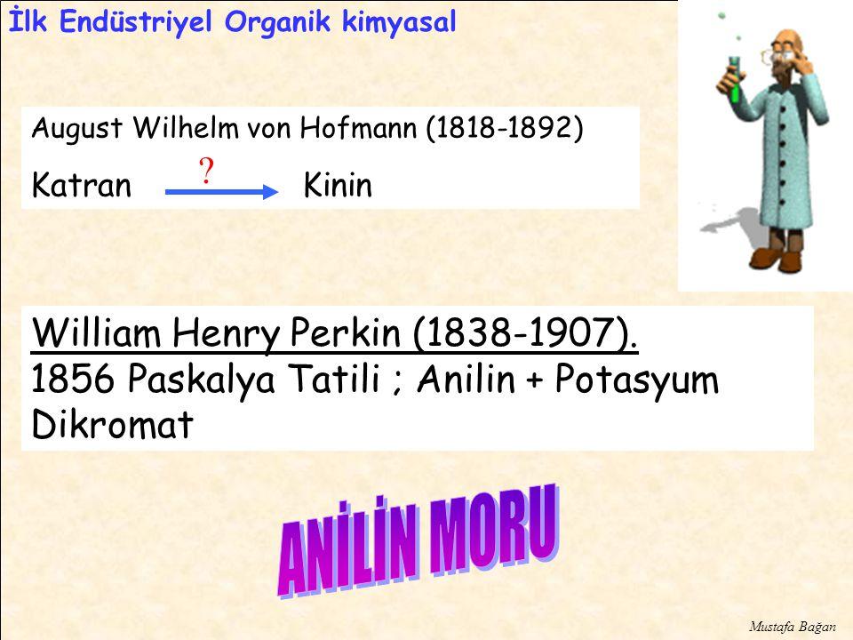 İlk Endüstriyel Organik kimyasal August Wilhelm von Hofmann (1818-1892) Katran Kinin .