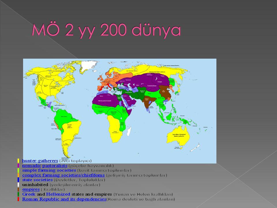  Tarihsel kolonizim görüşü geçen zaman içinde global ölçüde bazı toplumlarda görülmüştür ki bunlar Hitit, İnka, İngilizler.